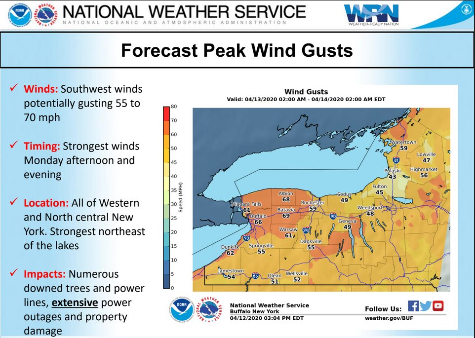 NWS: WNY, FLX prepare for potentially damaging winds on Monday