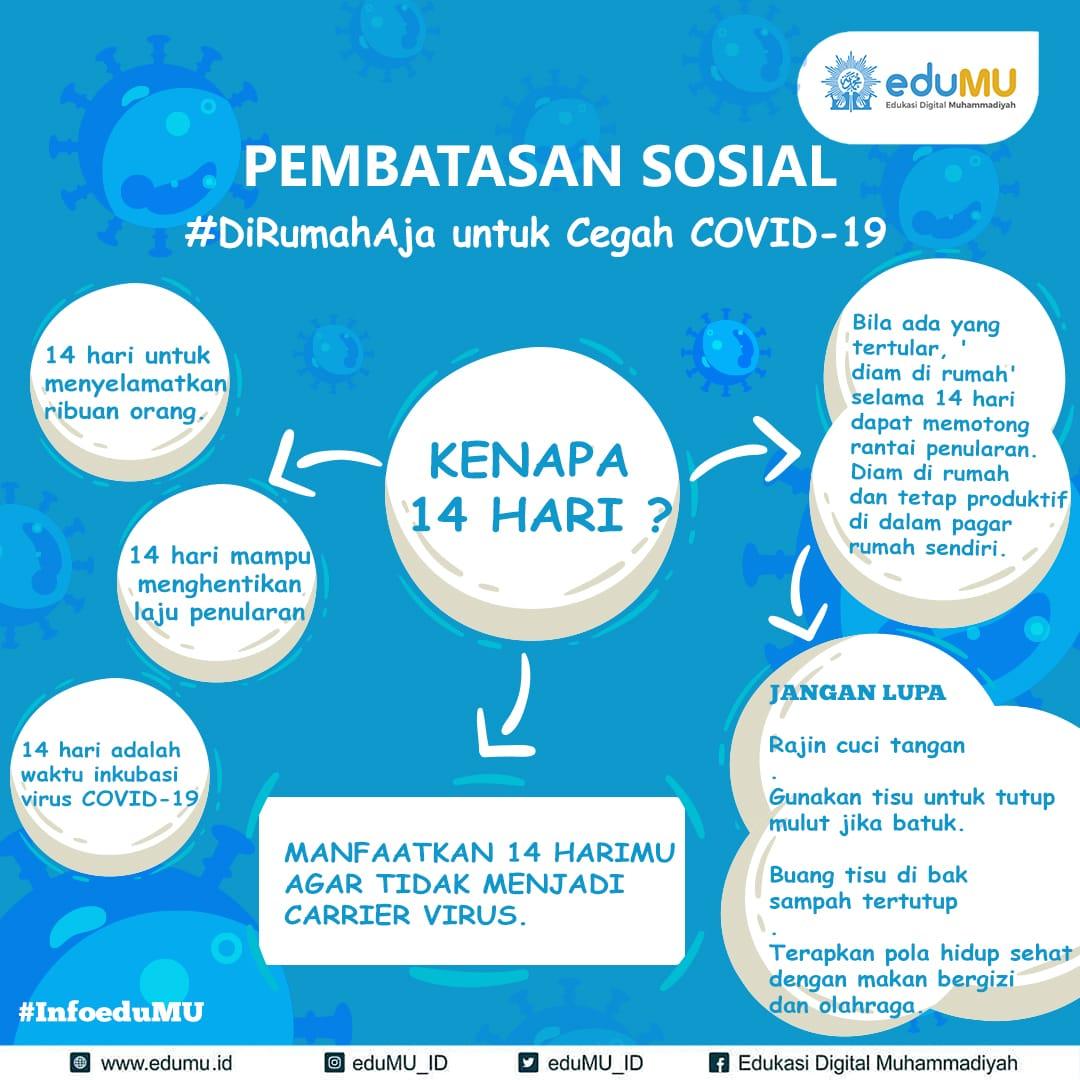 Edukasi Digital Muhammadiyah Edumu Id Twitter