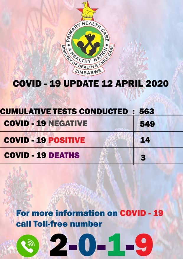 Zimbabwe ministry of health COVID stats