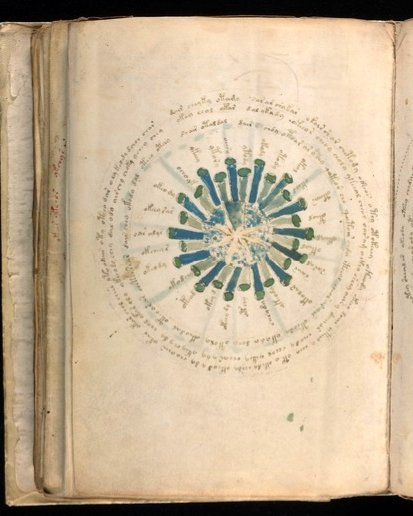 The #VoynichManuscript warned us a long time ago, but due to our #dyslexia we did not understand it  Bye world, see you on the #ChampsElysees...    https:// brbl-dl.library.yale.edu/vufind/Record/ 3519597   … <br>http://pic.twitter.com/MsKcGEyNft – à Lima, Peru