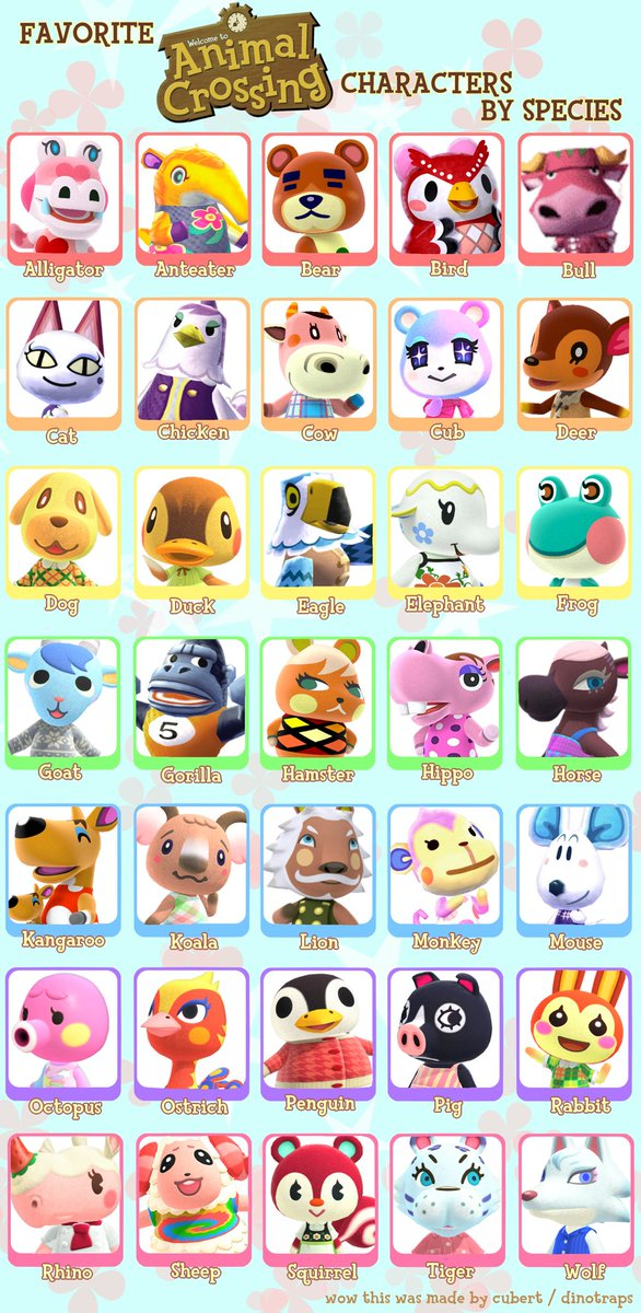 animal crossing villagers names