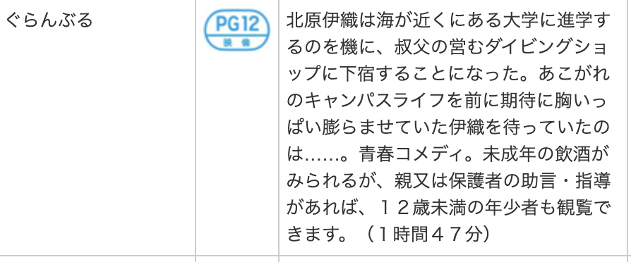 """ヒナタカ@映画 on Twitter: """"実写映画『ぐらんぶる』、「未成年の飲酒 ..."""