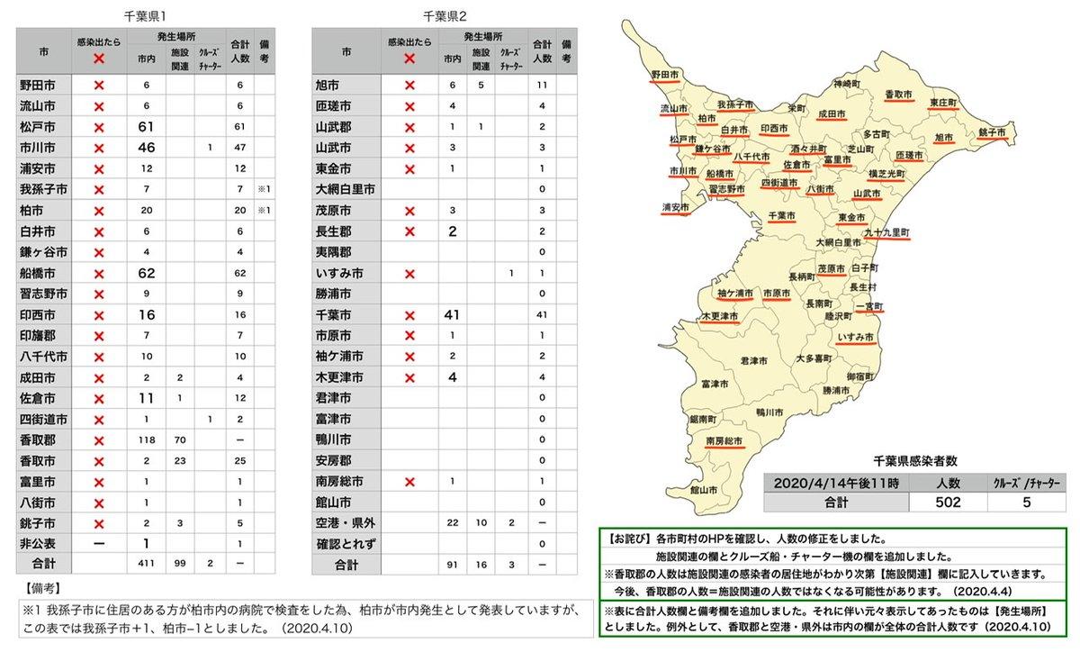高知 県 コロナ 感染 新型コロナ感染、高知県内で新たに6人
