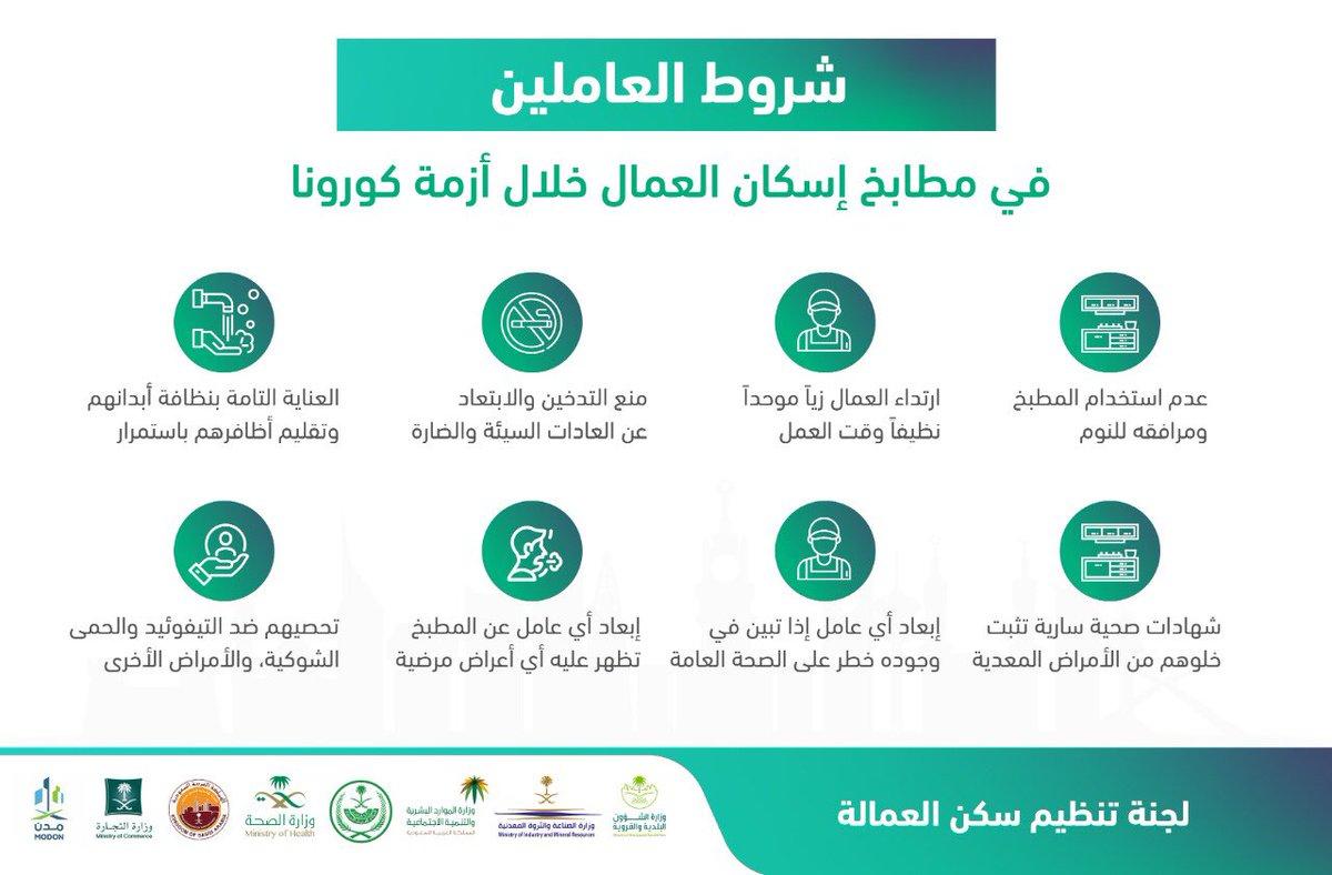 وزارة الشؤون البلدية والقروية On Twitter انفوجرافيك اشتراطات