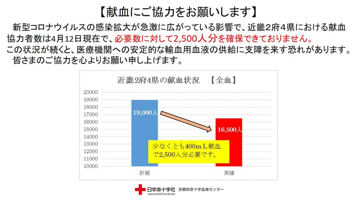 献血 ルーム 京都