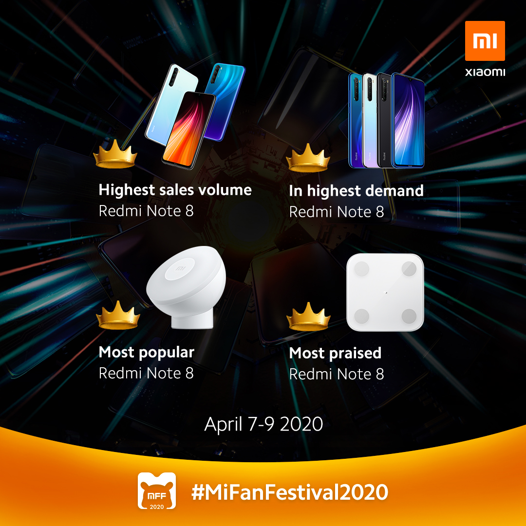 Here we excitedly accounce our huge success with our shopping extravaganza in celebration of Xiaomi's 10th anniversary and #MiFanFestival2020 ! pic.twitter.com/XsneTdQNif