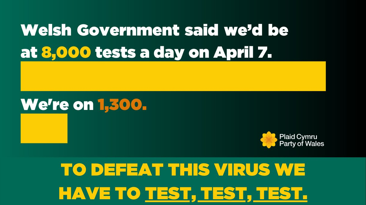 To defeat this virus we have to test, test, test.