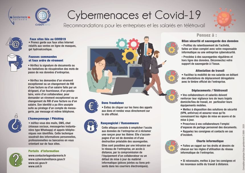 🚨 Avec le confinement, les cyberattaques et escroqueries sur internet sont en très forte augmentation.... 📌 Lire les recommandations de la Gendarmerie nationale pour les entreprises et les salariés en télétravail ! https://t.co/NqL7t9GSJm
