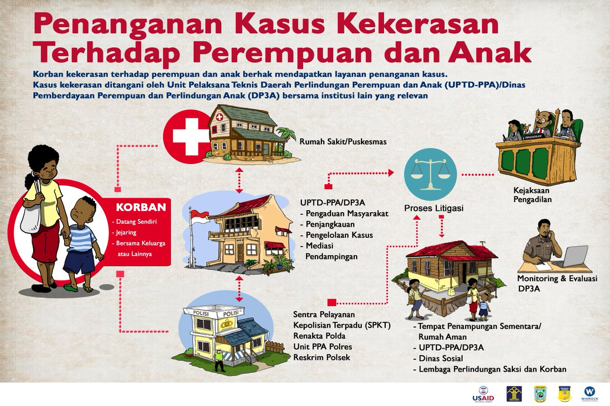 InfoBaKTI/IntDevIndonesia on Twitter