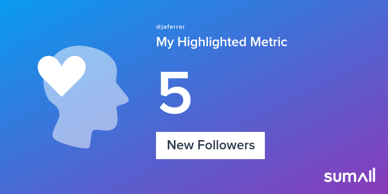 My week on Twitter 🎉: 5 New Followers. See yours with https://t.co/u8G7mwmdEB https://t.co/E6vbgINAte