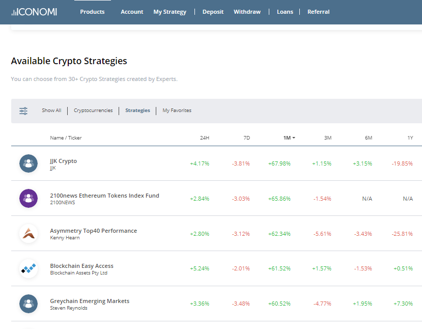 cryptocurrency index fund token