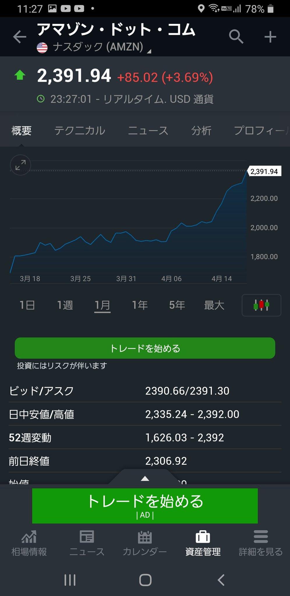 リアルタイム アマゾン株価