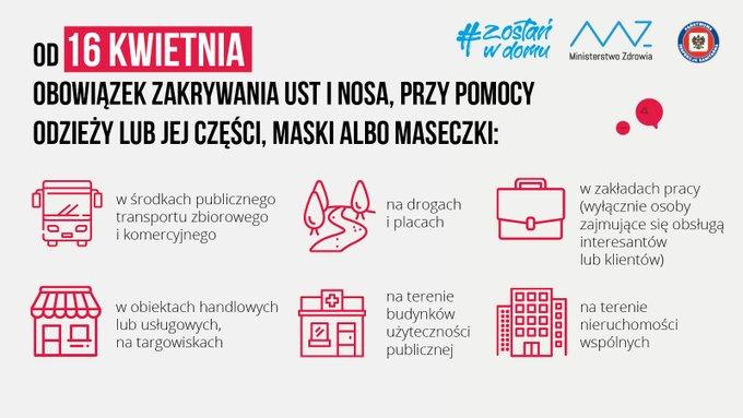 Od 16 kwietnia obowi±zek zakrywania nosa i ust w miejscach publicznych.
