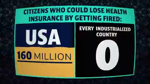 Citizens who could lose health coverage by losing their job: Australia 0 Belgium 0 Canada 0 Chile 0 Denmark 0 Finland 0 France 0 Germany 0 Greece 0 Hungary 0 Israel 0 Italy 0 Japan 0 Norway 0 Poland 0 Portugal 0 S Korea 0 Spain 0 Sweden 0 Turkey 0 UK 0 . . . USA 160,000,000
