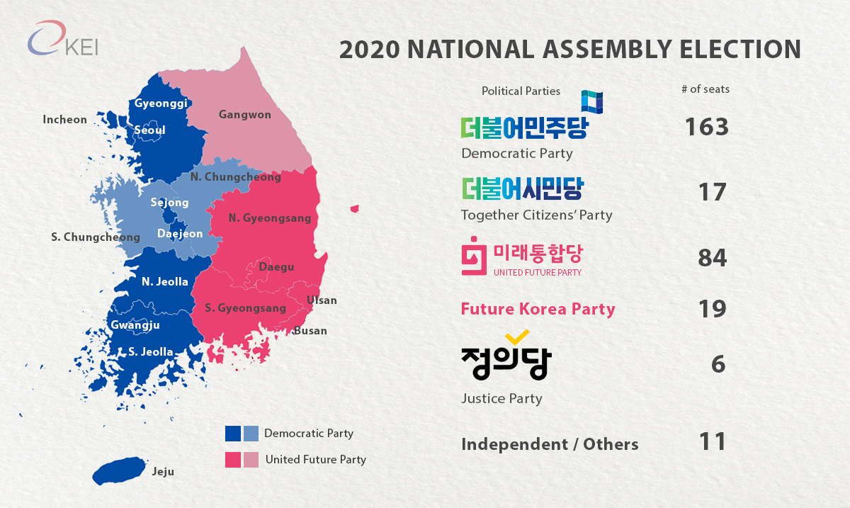 Kei On Twitter Just Another Quick Overview Of The Outcomes From Yesterday S Legislative Elections In South Korea A Sweeping Victory For The Democratic Party Fmr National Assembly Song Hochang The Ruling Party