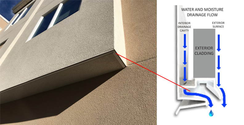 #HYDRODRY allows you to create an #SelfDraining💦, vented envelope behind your exterior cladding – for a healthy home! Click to find out more!  #AMICO #BuildingProducts ➡️https://t.co/9N79LOl7tn https://t.co/wN3HtWaFMA