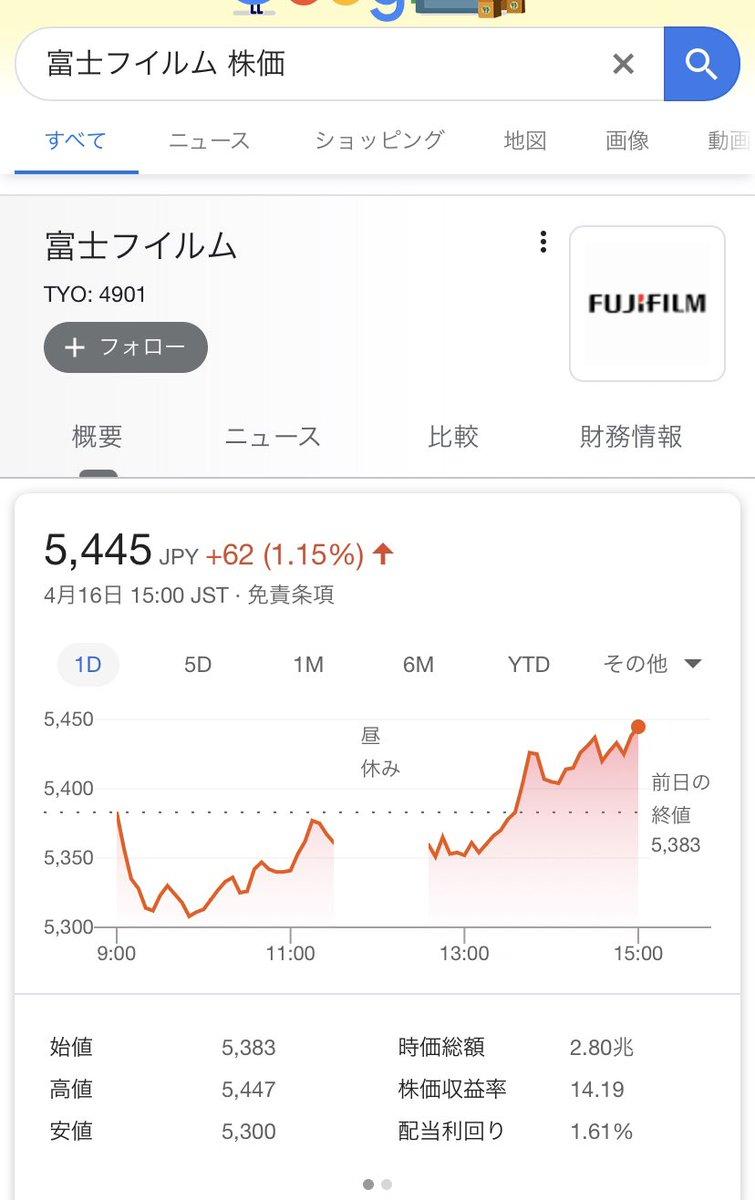 カネカ の 株価