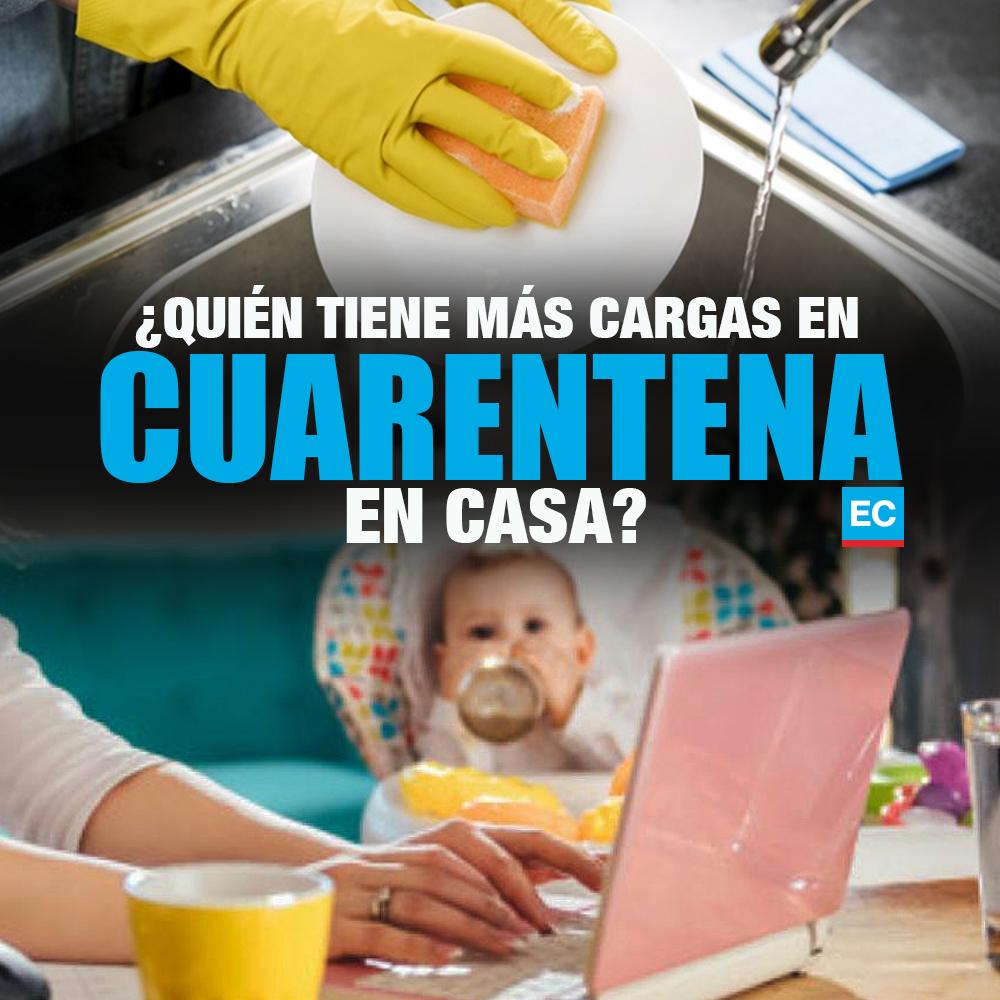 #Sondeo   Acompañamiento a hijos, tareas domésticas, teletrabajo... ¿Cómo están las cargas entre hombres y mujeres en el confinamiento por el #covid19? » https://t.co/CORjJfSr9b https://t.co/VS2NTQ1zn6