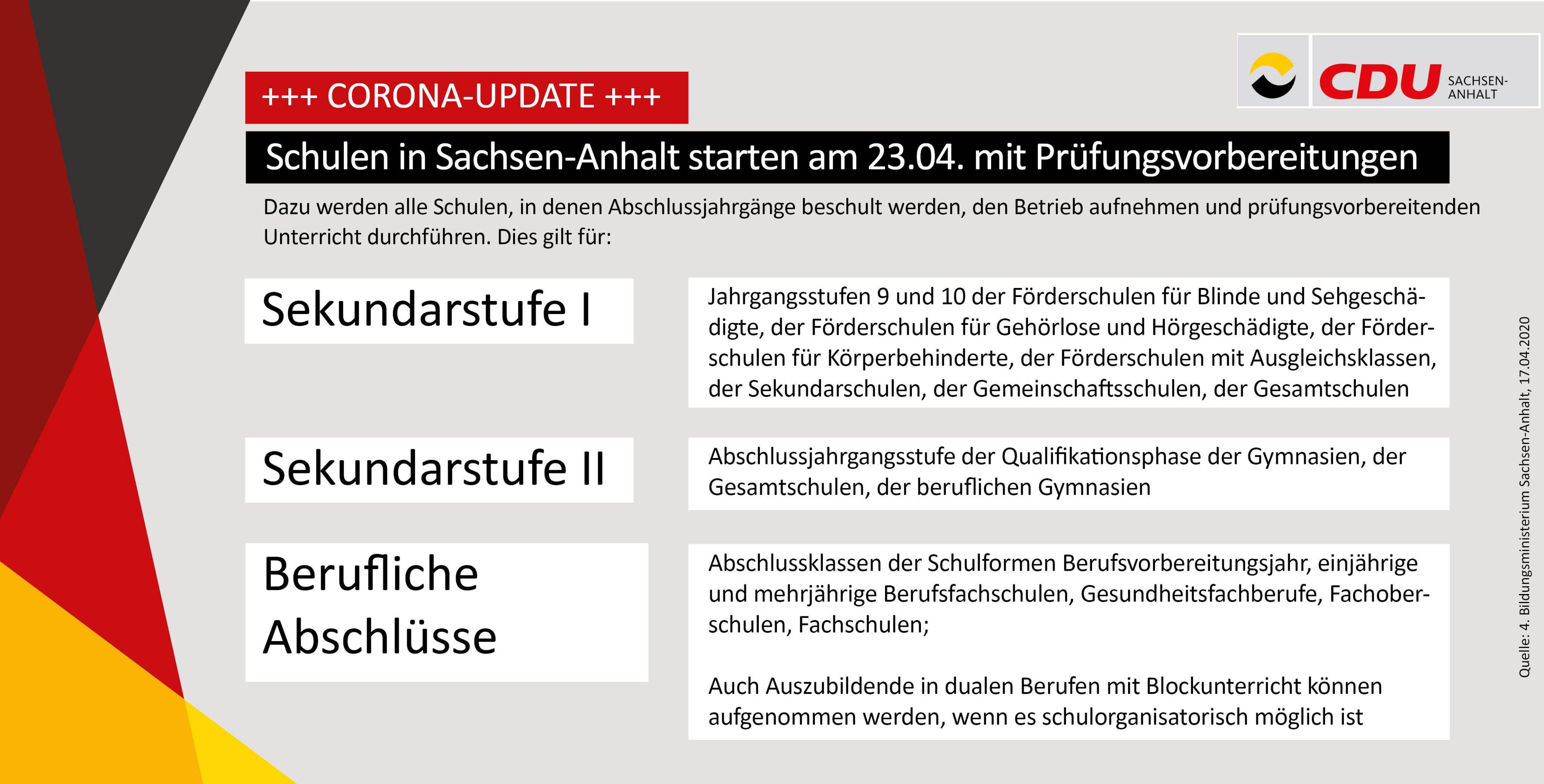 News Und Infos Zum Umgang Mit Der Corona Pandemie Cdu Sachsen Anhalt