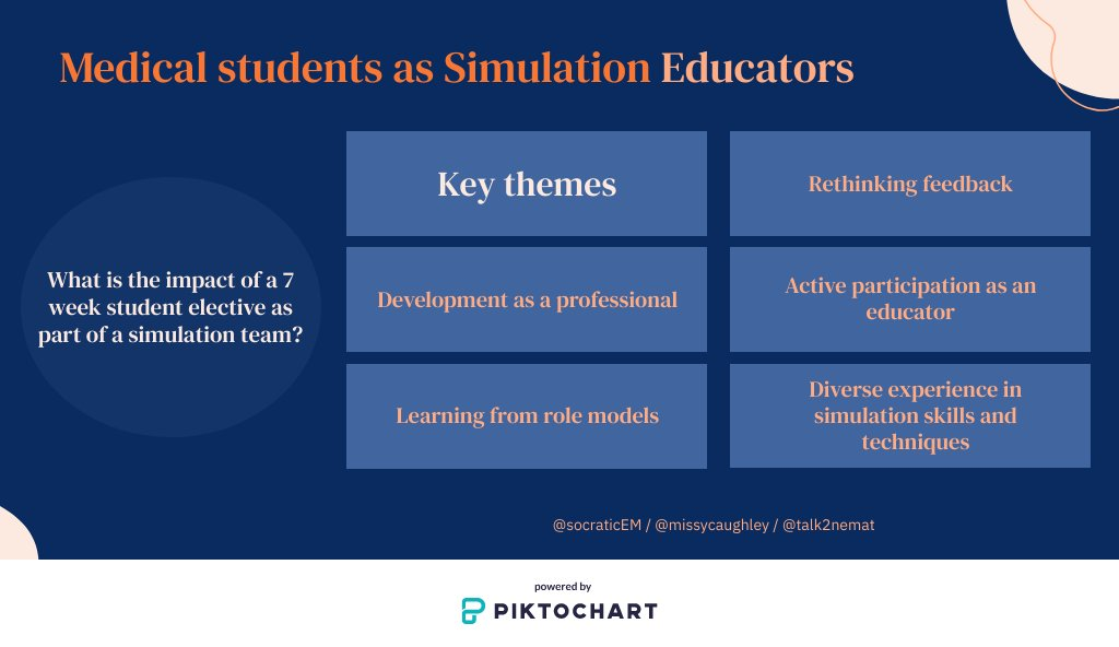 Medical students as simulation educators @BondUniversity A 7 week elective helps students skills and development as educators, and builds the local sim community of practice. stel.bmj.com/content/early/… @MissyCaughley @talk2nemat @forrest_kirsty