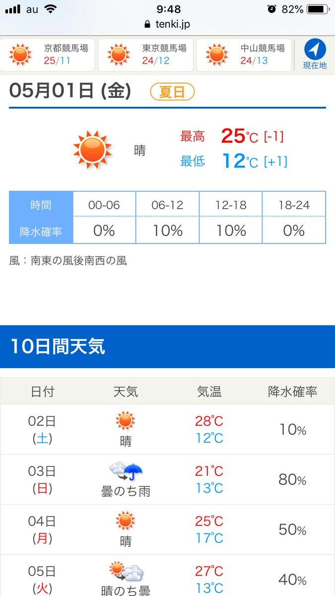 天気10日間 東京