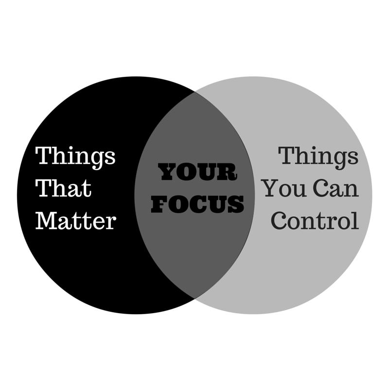 Find your focus...