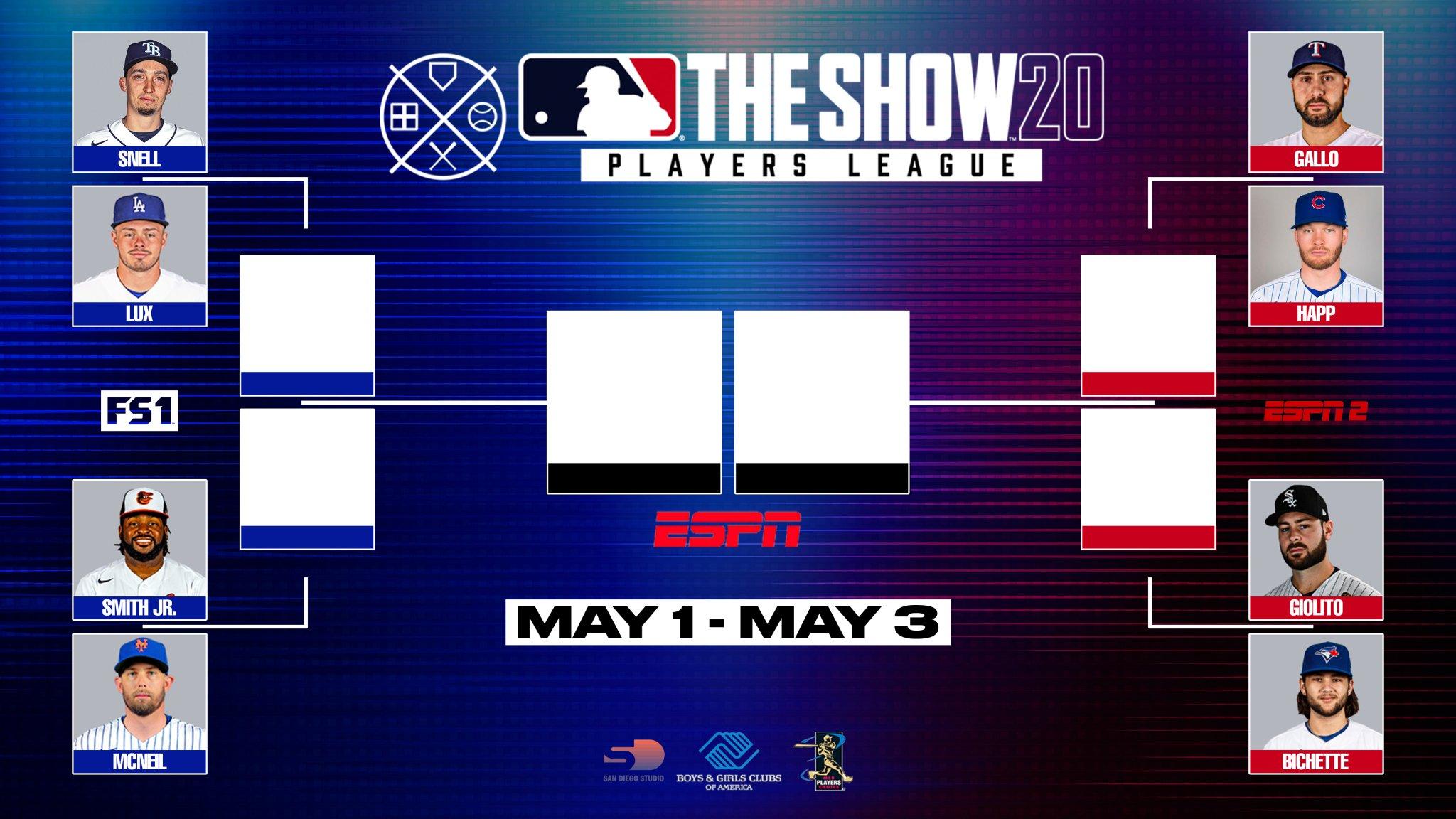 "MLB on Twitter: ""The @MLBTheShow Players League postseason is set ..."