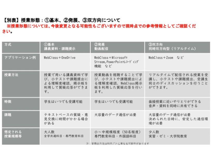 大阪 市立 大学 webclass