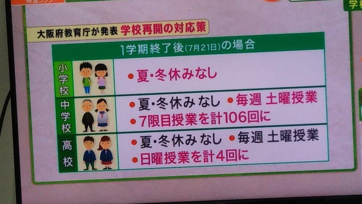 大阪府教育庁が発表した『学校再開の対応策』(1学期終了後7月21日の ...