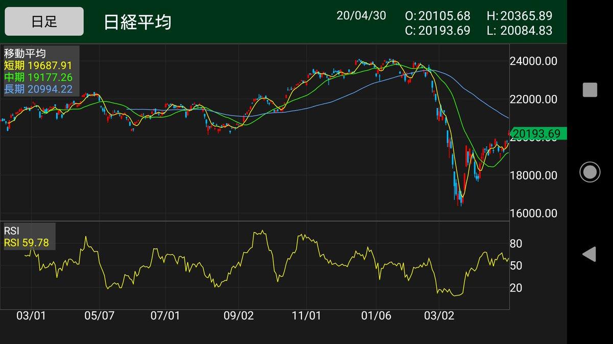出前 館 株価 掲示板