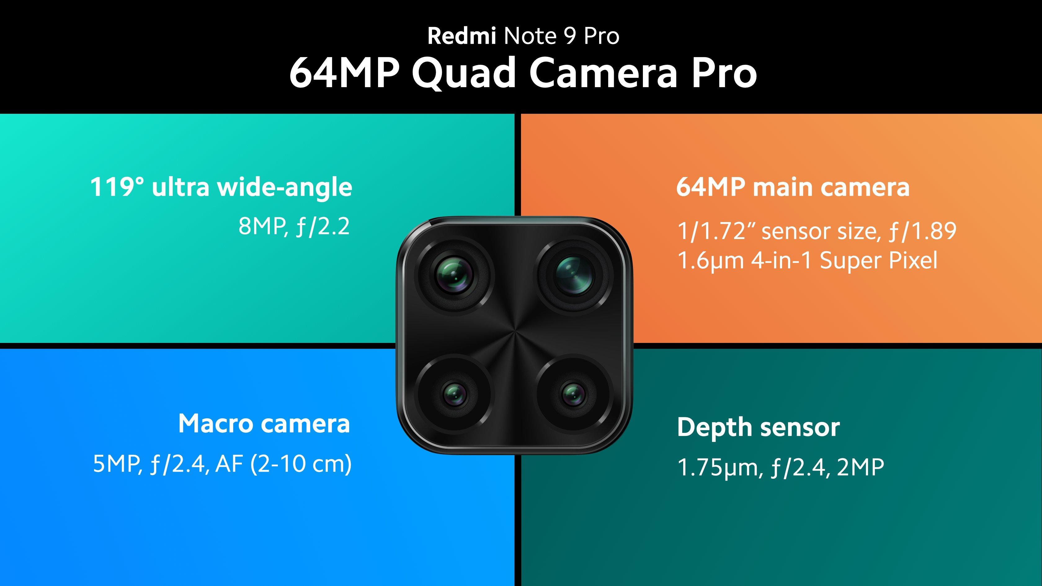 64MP Quad Camera Pro Setup of Redmi Note 9 Pro