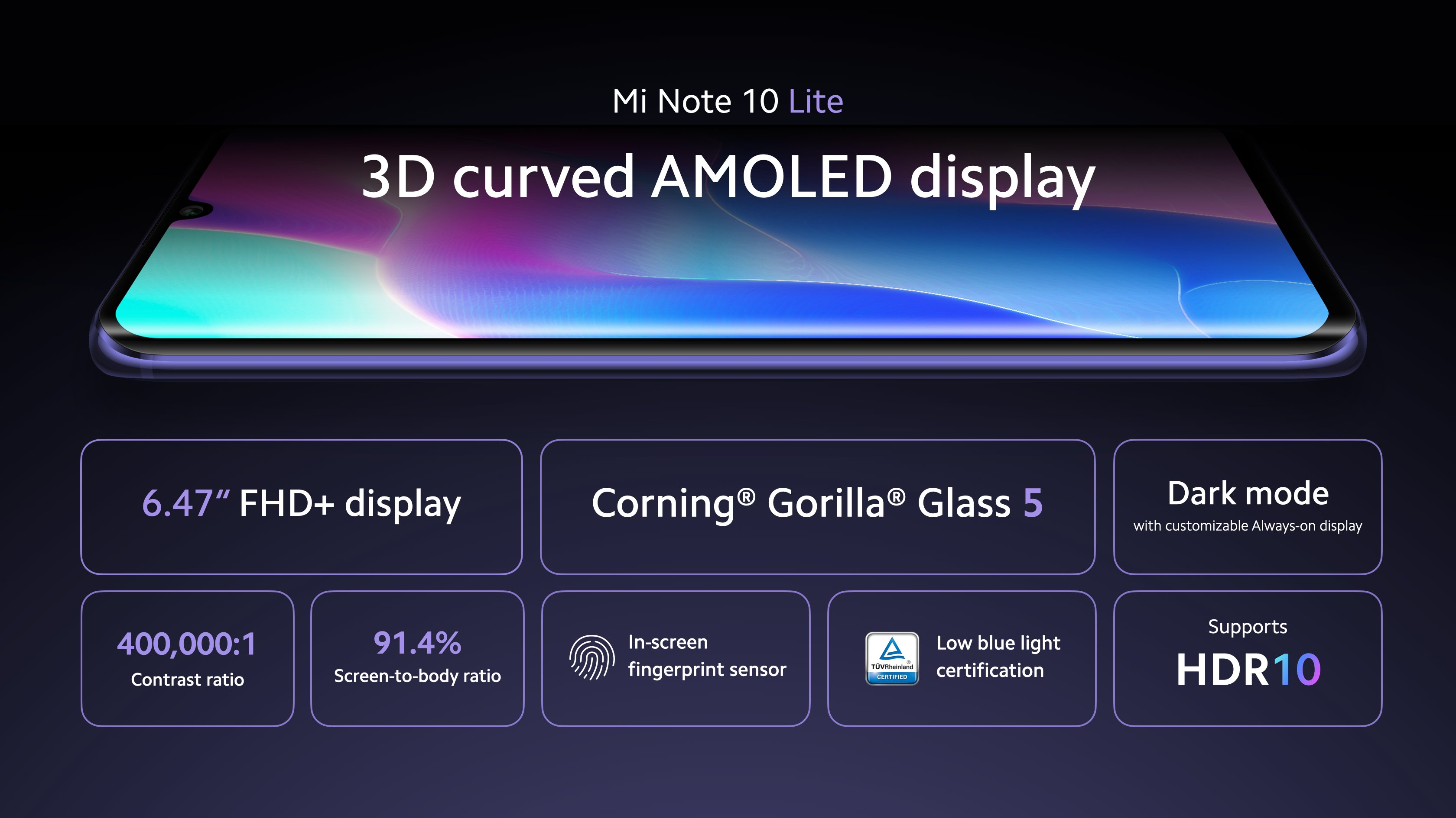 Display specifications of Mi note 10 lite
