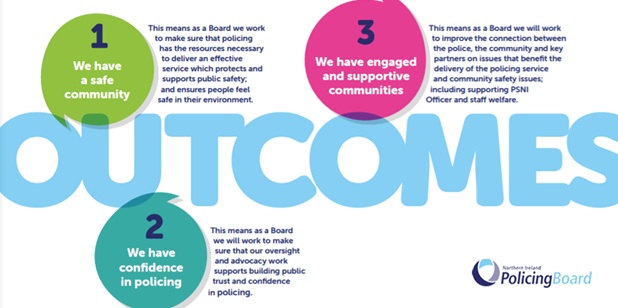Over the next three years, we'll be working to achieve three key outcomes designed based on your feedback. You can find out more about what we plan to do and how we plan to do it in our new Corporate Plan: nipolicingboard.org.uk/corporate-plan…