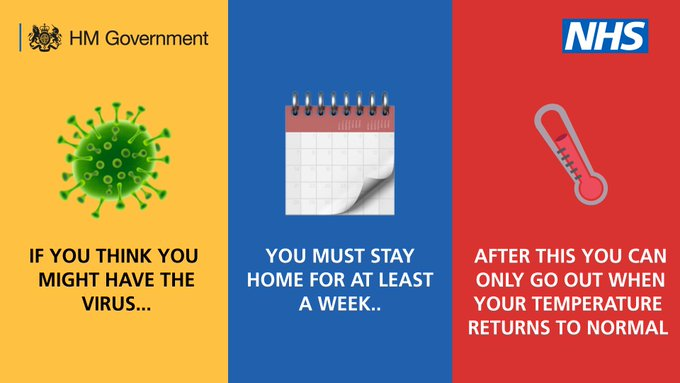 If you think you might have the virus you must stay home for at least a week. After this you can only go out when your temperature returns to normal.