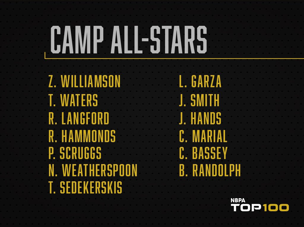 #Hawkeyes, #55 at NBA100, along with Connor McCaffery.  It's great to witness both of their growth on and off the court.  Check out who is listed as the #1 NBA Camper.  @TTOBasketball  teammate Chris Lykes was there too bad, Connor, Chris and Luka were all on separate teams.  <br>http://pic.twitter.com/cOM9AwEvcA
