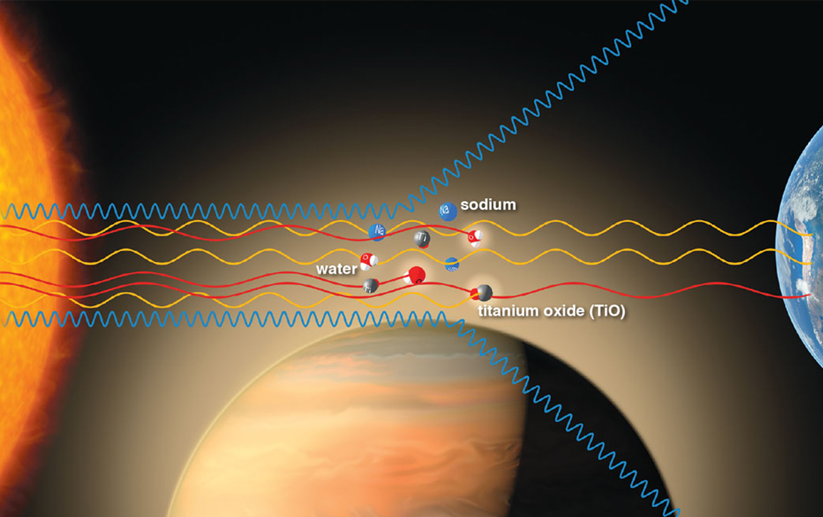 We now know about thousands of exoplanets. Now, what decoding light from these distant worlds tells us about the compositions of their atmospheres -- americanscientist.org/article/decodi… -- by astrophysicist @KevinHeng1 (Image: ESO/M. Kornmesser)