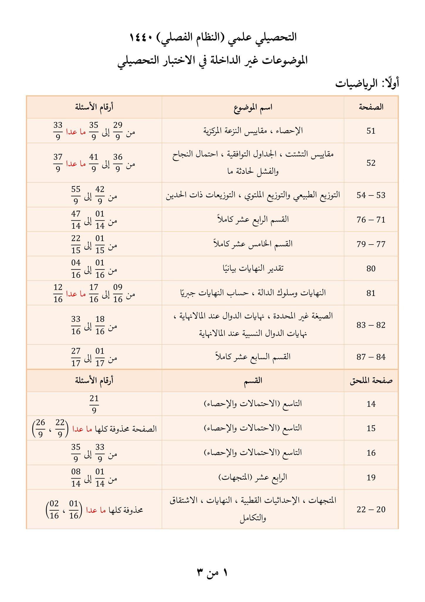 منارة قدرات ثانوي En Twitter المواضيع المحذوفه من اختبار التحصيلي في كتاب ناصر عبدالكريم لنسخه ١٤٤٠ ٢٠١٩