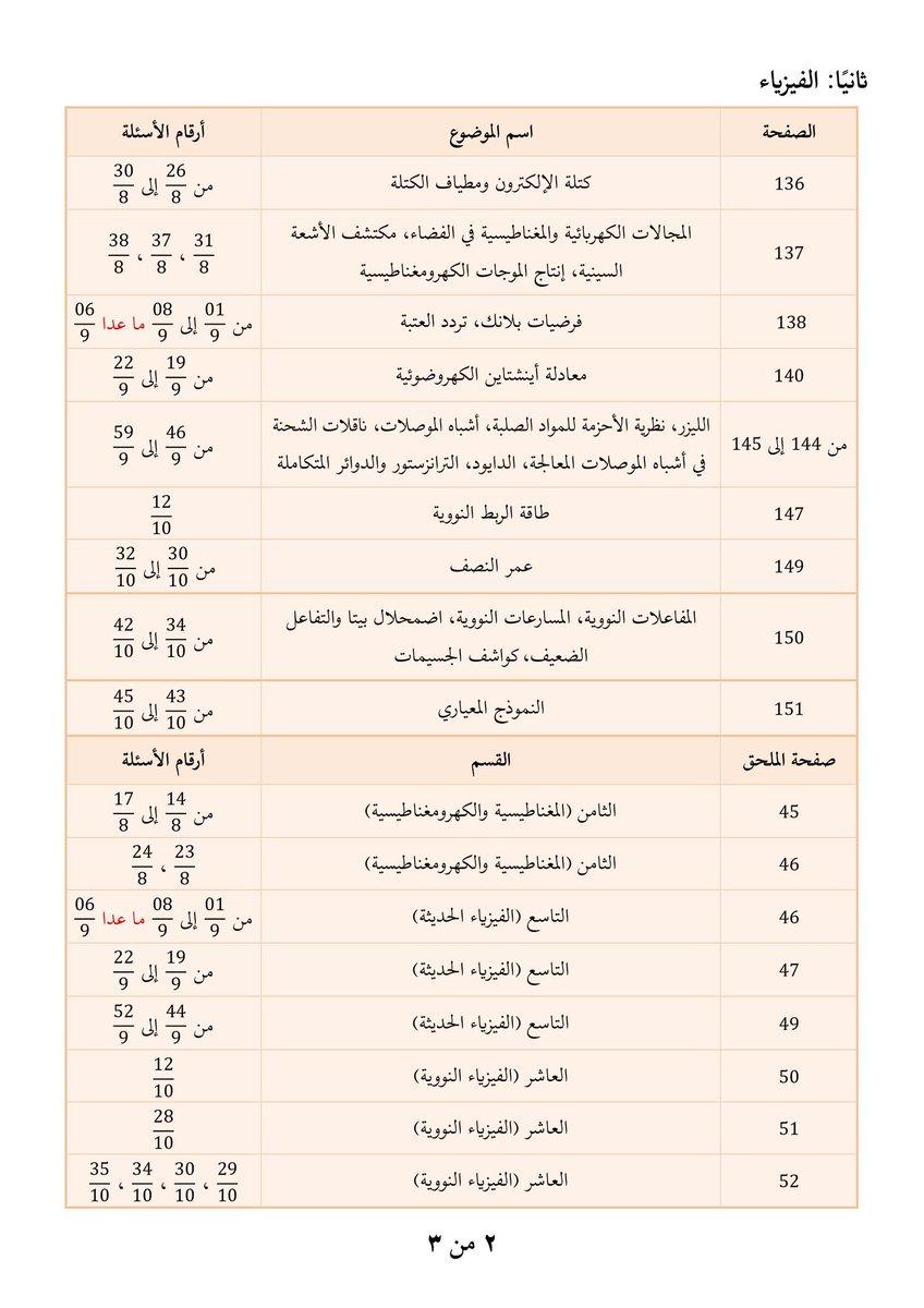 كتاب ناصر عبدالكريم للتحصيلي علمي pdf 2020 محلول
