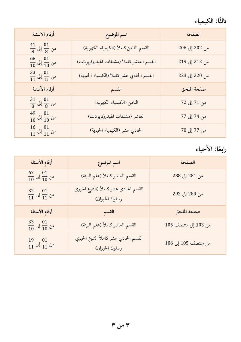 منارة قدرات ثانوي On Twitter المواضيع المحذوفه من اختبار التحصيلي في كتاب ناصر عبدالكريم لنسخه ١٤٤٠ ٢٠١٩