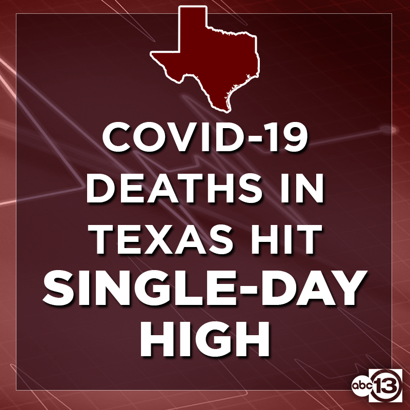 Texas' coronavirus death toll hit a single-day high of 50 on Thursday, just as the state was preparing to reopen retail, restaurants, malls and movies to limited amounts of customers.https://t.co/0wt1PTv5OI https://t.co/GcEMWbRKkD