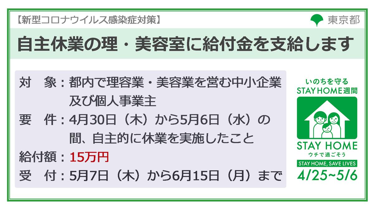 の 日 6 今日 感染 者 東京 数