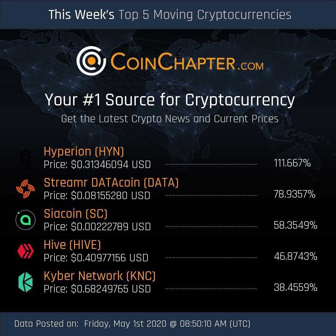 data crypto news