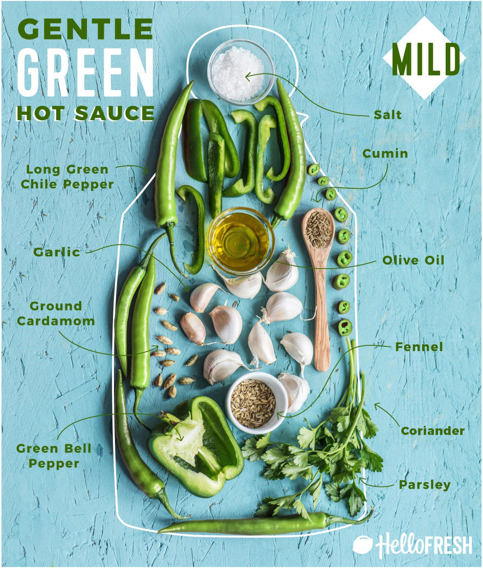 Dinner tonight? Here's a little something to spice it up. Our gentle green hot sauce will please every tastebud, and this is all you need 👉🏽https://t.co/CzTxmQA10t Try adding a drizzling over our Mexican Chicken & Halloumi Skewers ›› https://t.co/8NkKO3PxeF https://t.co/oWlaOHNs8G