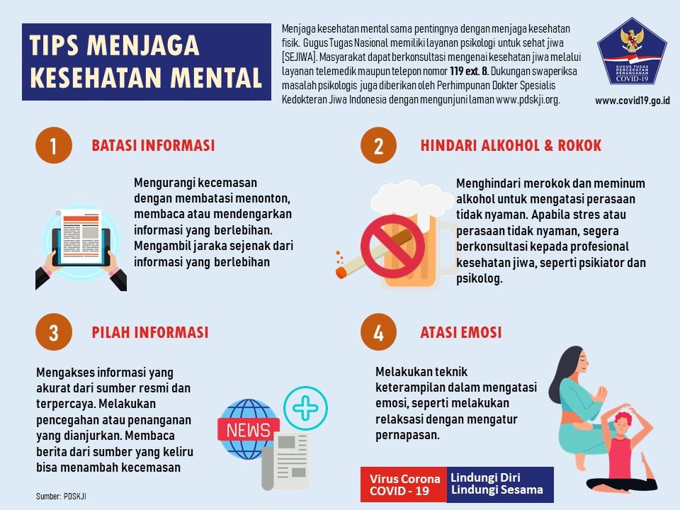 """BNPB Indonesia on Twitter: """"#SahabatTangguh , Menjaga kesehatan mental sama  pentingnya dengan menjaga fisik. Yuk simak beberapa tips menjaga kesehatan  mental khususnya saat kondisi pandemi seperti saat ini. Semoga bermanfaat.  #BersatuLawanCovid19 ..."""
