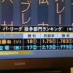 2006年のパ・リーグ、斉藤和巳と松坂大輔のタイトル争いがハイレベル過ぎた!