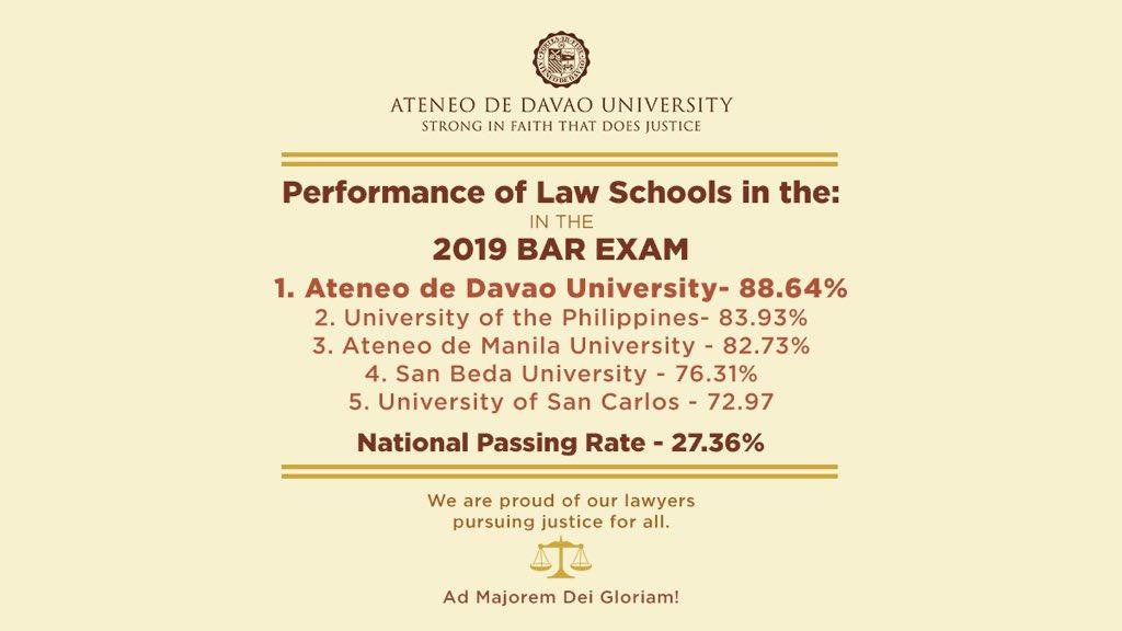 Congratulations to the AdDU College of Law! #AMDG #ADDULawCollege #ADDULawyers #2019PHBarExam