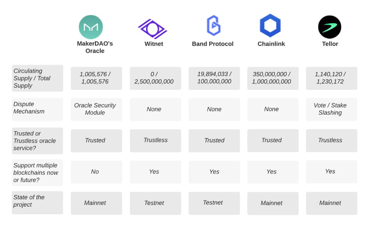 which cryptocurrencies are heavily pre-mined