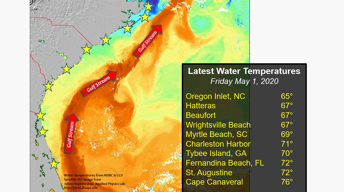 nws wilmington nc on twitter ocean water temperatures are warming up quickly satellite data and buoys show upper 60s to lower 70s are widespread along the southeast coast this is almost twitter