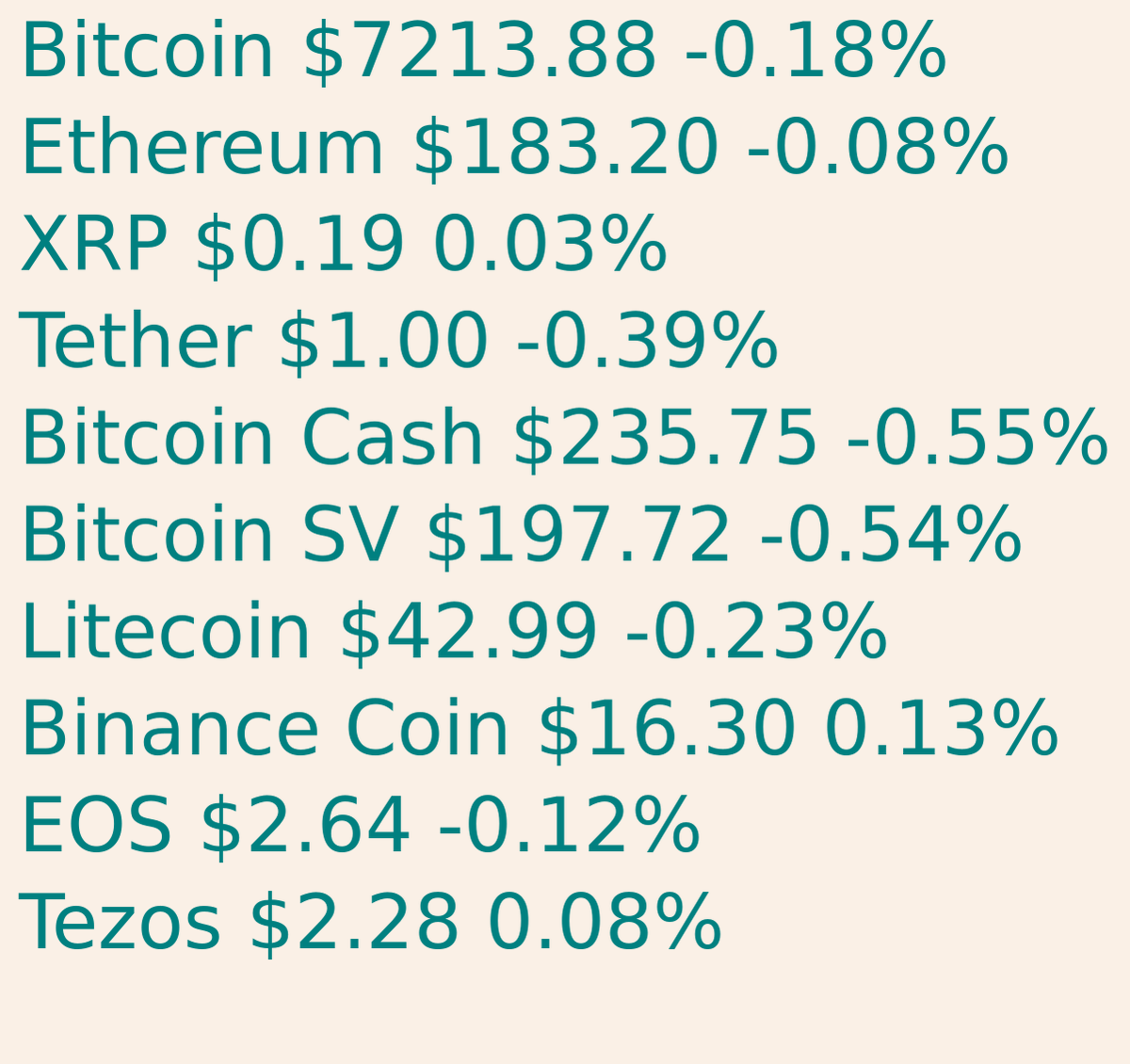 top 10 cryptocurrency price