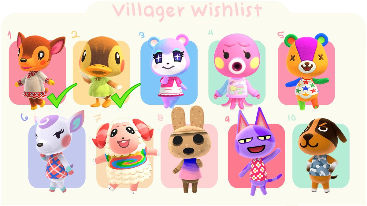 animal crossing villagers cutest